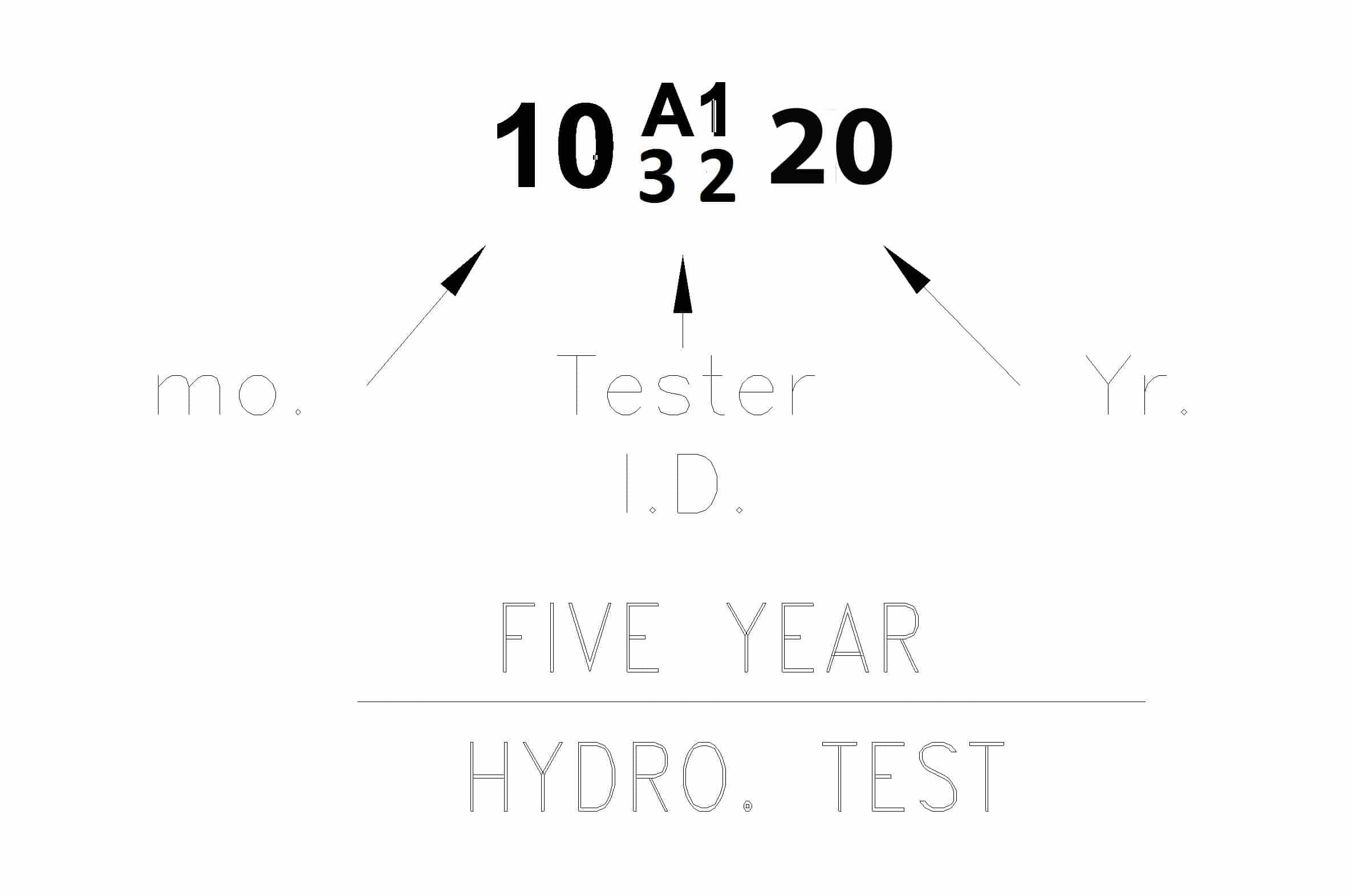 Tank hydro 2020