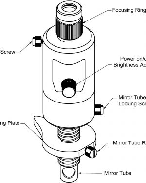 Cylinder Thread Viewer – Package